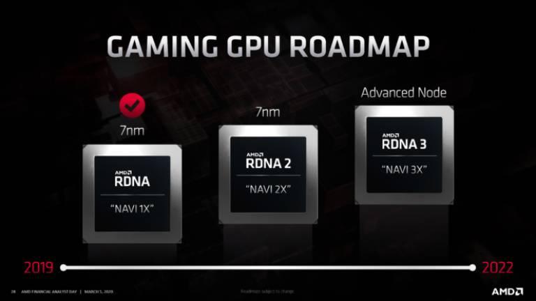 RDNA 2 di AMD su PC potrebbe essere nettamente superiore rispetto alla controparte console
